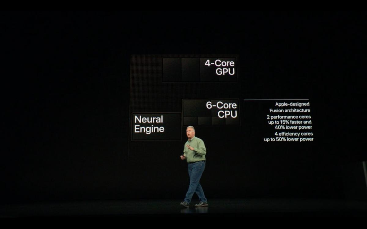 Характеристики iPhone XS Max