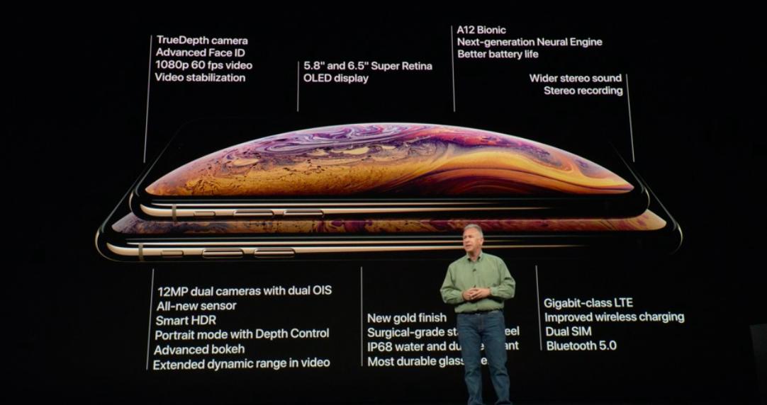 Характеристики iPhone Xs