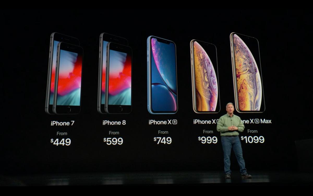 Цены в мире на iPhone