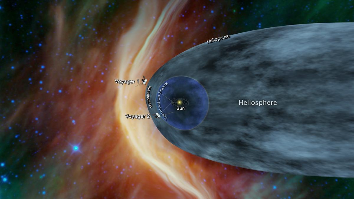 Космический аппарат NASA Voyager 2 приблизился к межзвездной среде