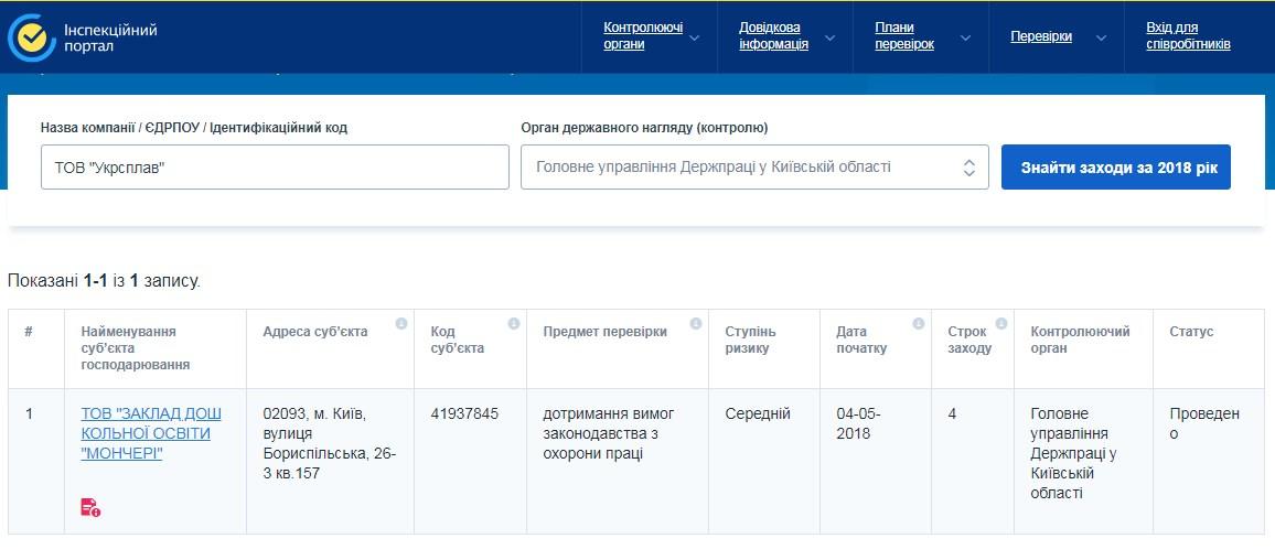 В Украине запустили сайт, где можно узнать о запланированной госпроверки бизнеса