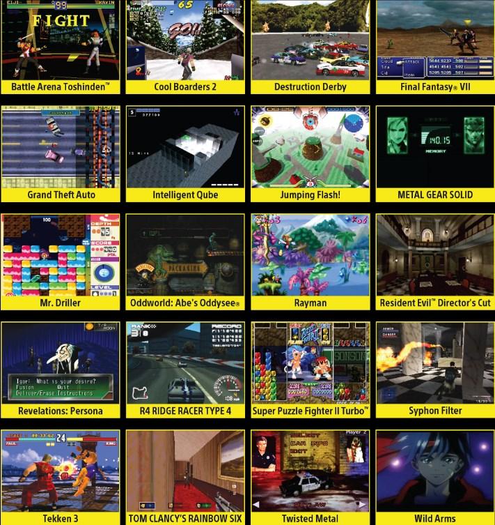 Полный список доступных игр