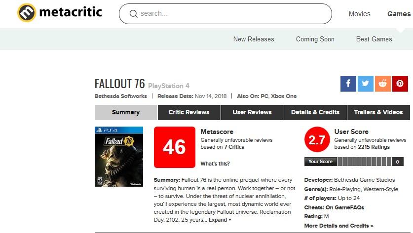 Рейтинг Fallout 76 стремительно падает