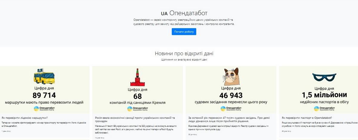 Opendatabot - сервис для поиска информации о компаниях