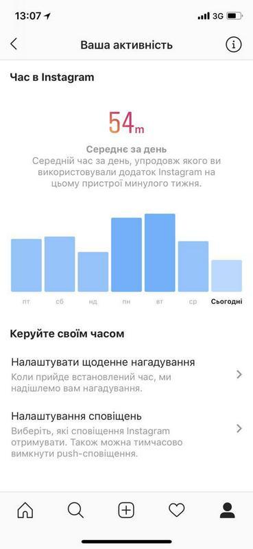 Instagram теперь показывает среднее время использования за день