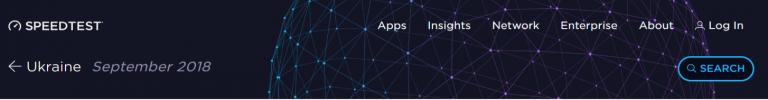 Показатели на сайте speedtest.net