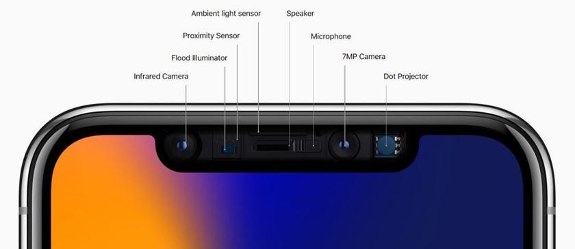 Фронтальная камера от Apple - TrueDepth