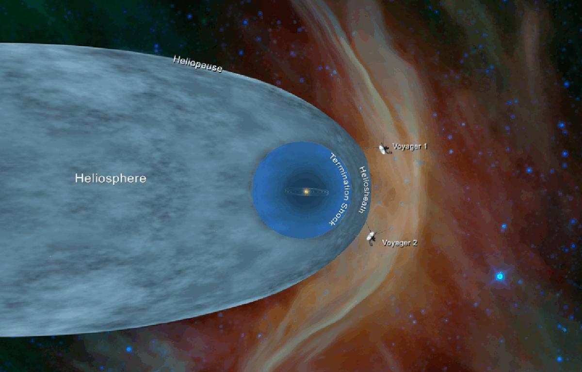 Сейчас зонд находится нарасстоянии 17миллиардов километров отЗемли