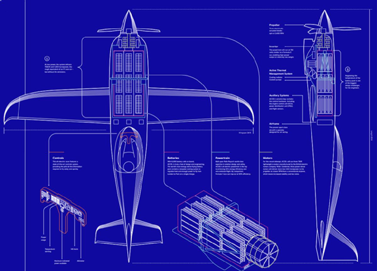 Разрабатываемый самолетдолжен установить новый рекорд скорости