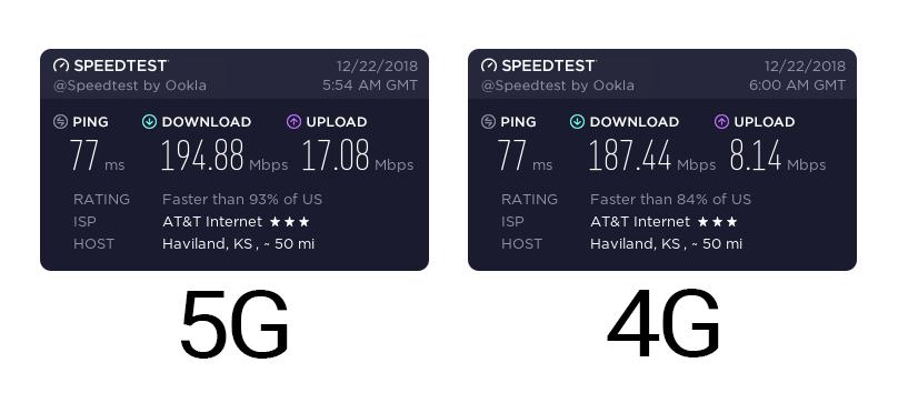 Результаты тестирования 5G-подключения и 4G LTE
