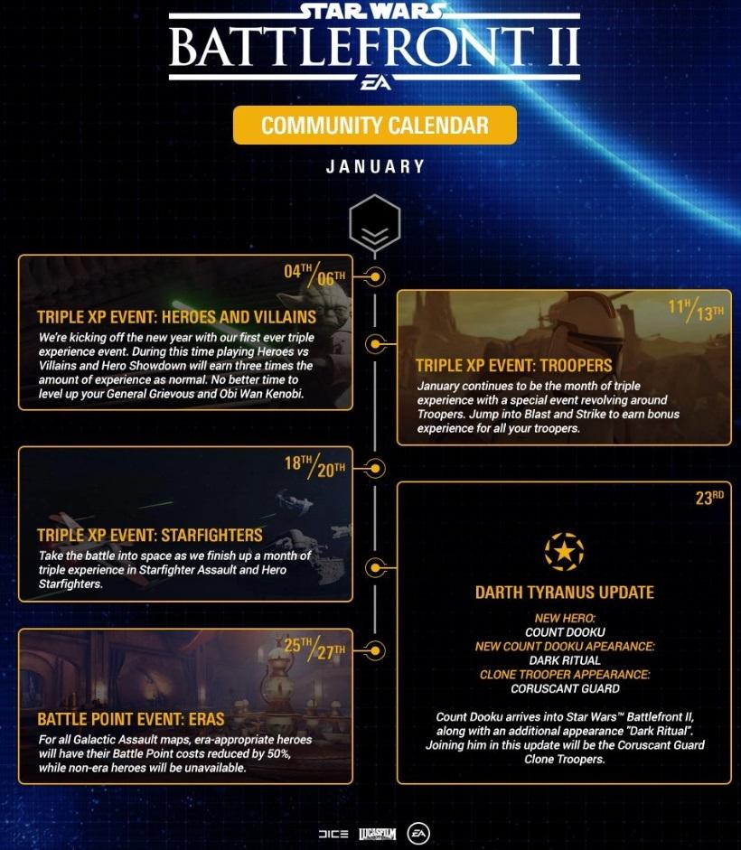Календарь событий вBattlefront II