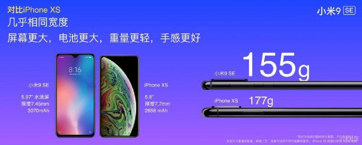 На презентацииXiaomi сравнилаXiaomi Mi 9 SE с iPhone Xs