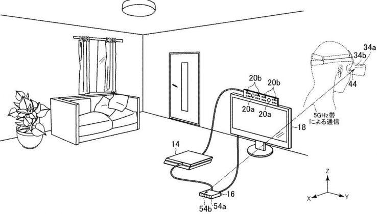 Разрабатывается беспроводная гарнитура виртуальной реальности PlayStation VR
