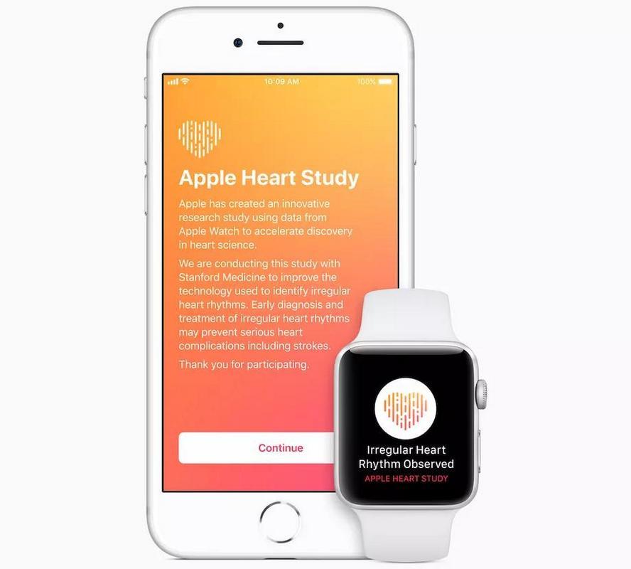 Более 2 000 пользователей получили уведомление о нарушении сердечного ритма