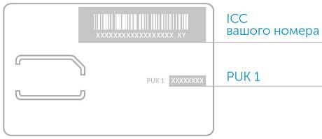 PUK-код и ICC есть на стартовом пакете