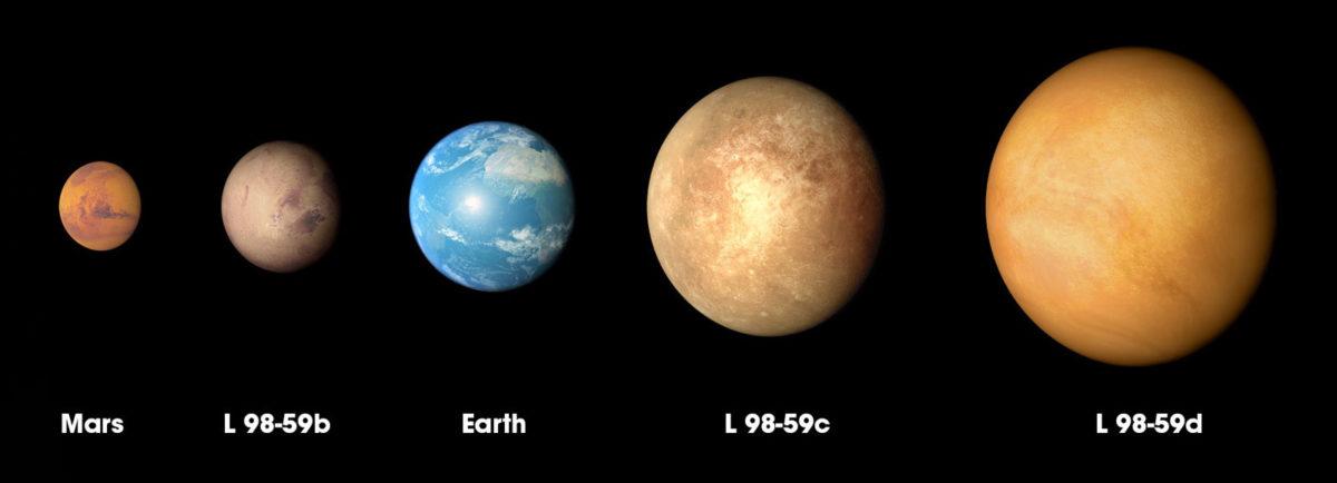 Все обнаруженные к настоящему моменту планеты находятся в «зоне Венеры»