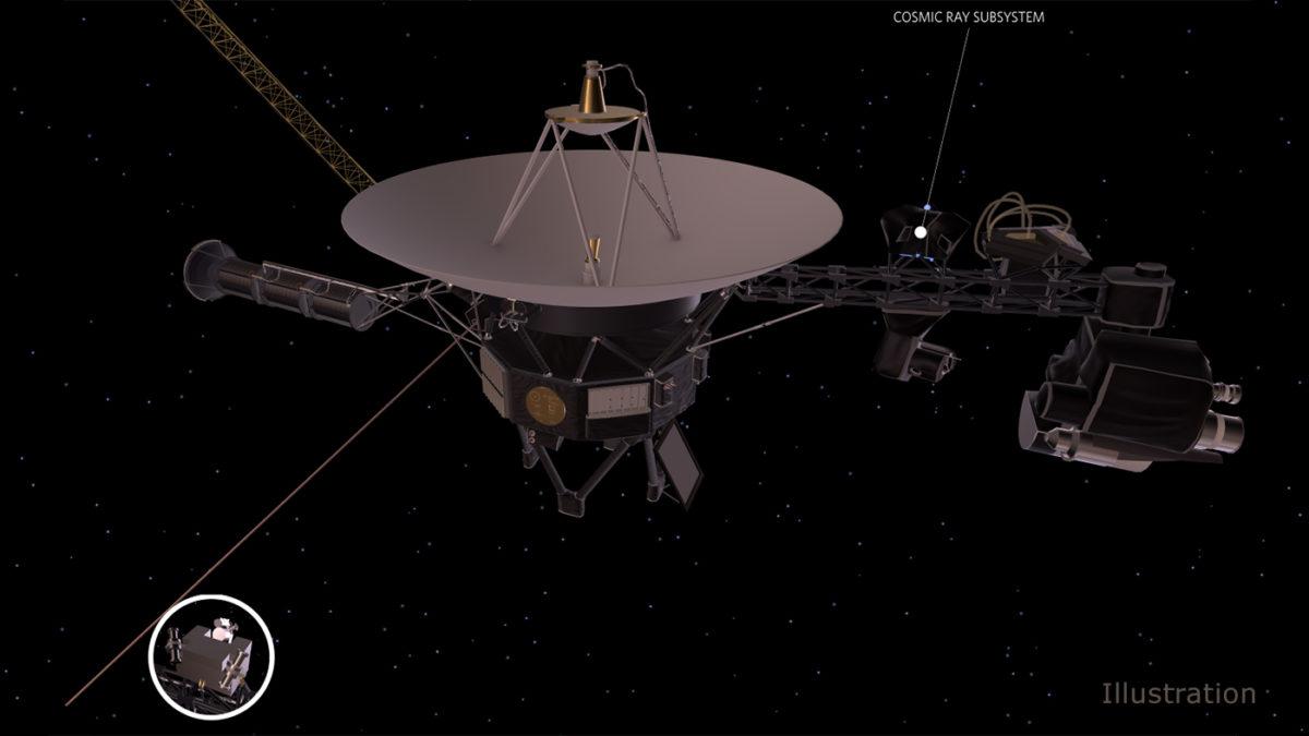 Так сейчас выглядит «Вояджер-2»