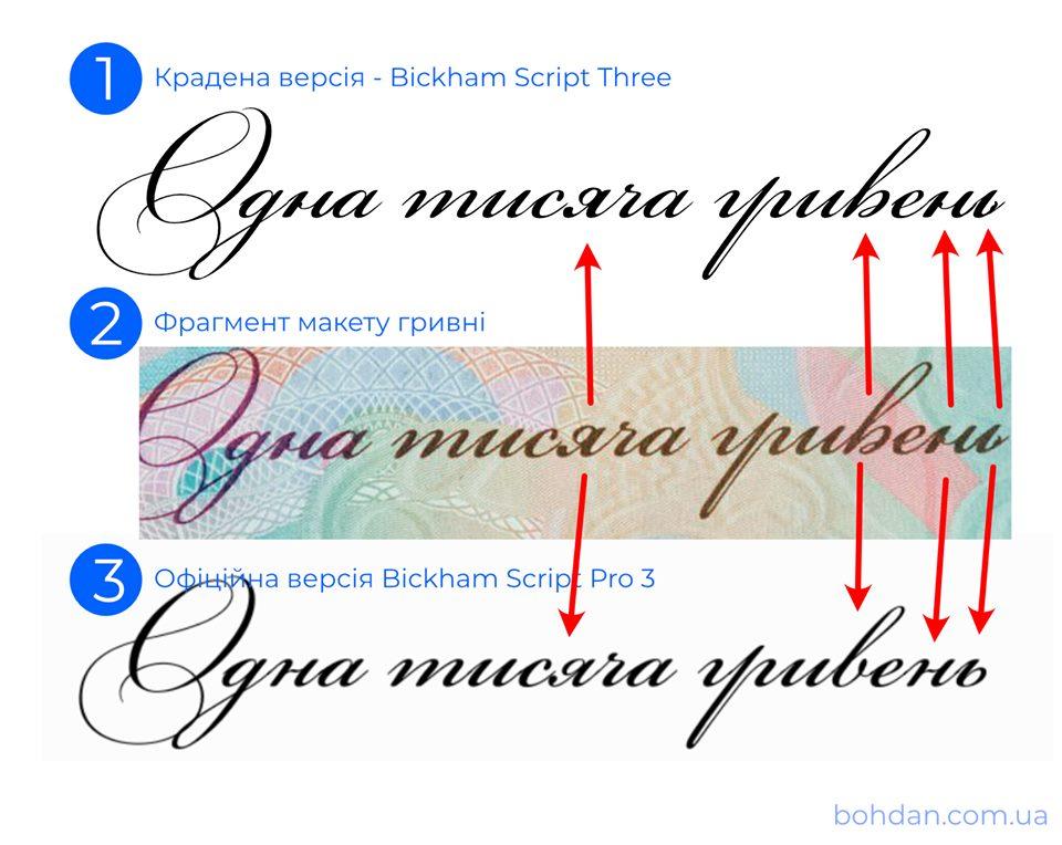 Дизайнер НБУ нарушил авторские права Adobe