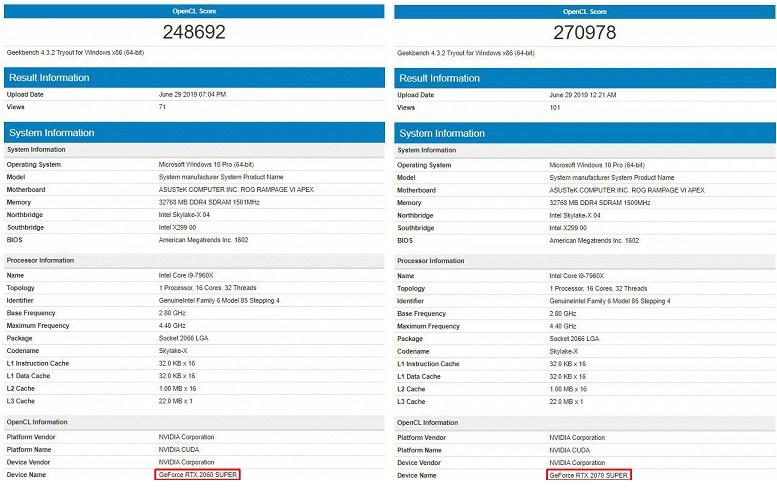 Показатели Nvidia GeForce RTX 2060 Super и RTX 2070 Super