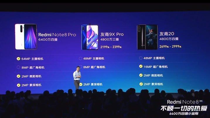 Сравнение Redmi Note 8 Pro с конкурентами