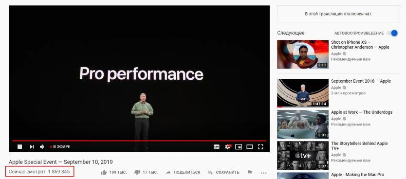 На пике Apple собрала1 869 845человек одновременно у себя на канале