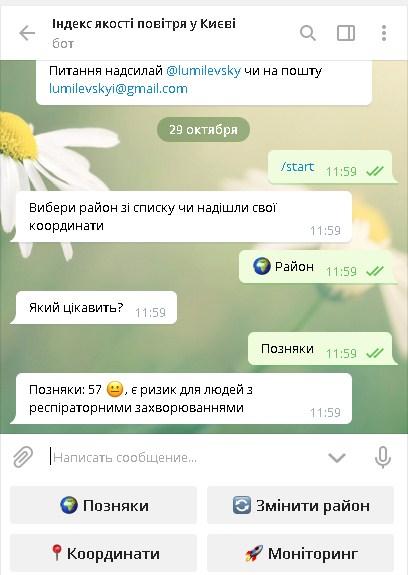 Telegram-бот «Индекс качества воздуха»