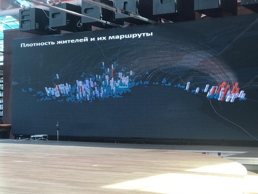 У Одессы появится виртуальный двойник