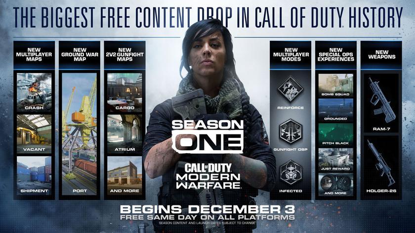 В Call of Duty: Modern Warfare объявили первый сезон с бесплатным контентом