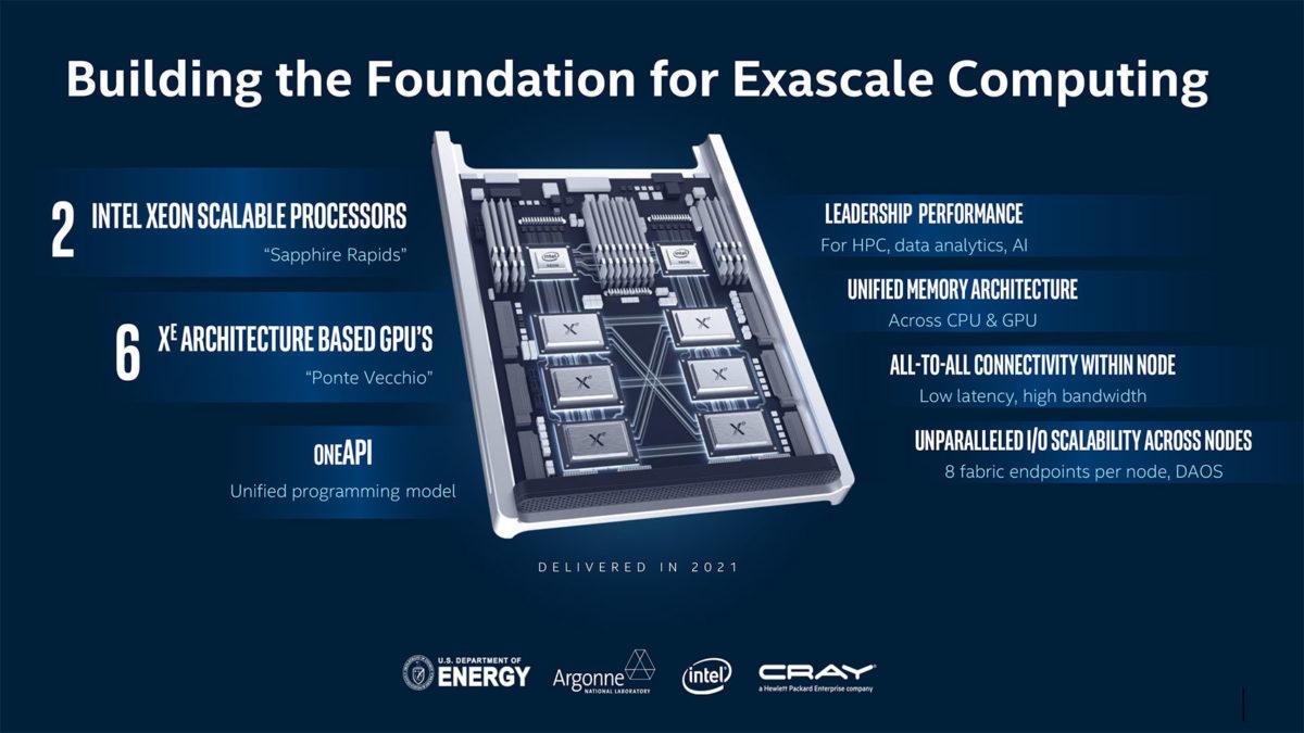 Intel представила новую категорию дискретных графических процессоров
