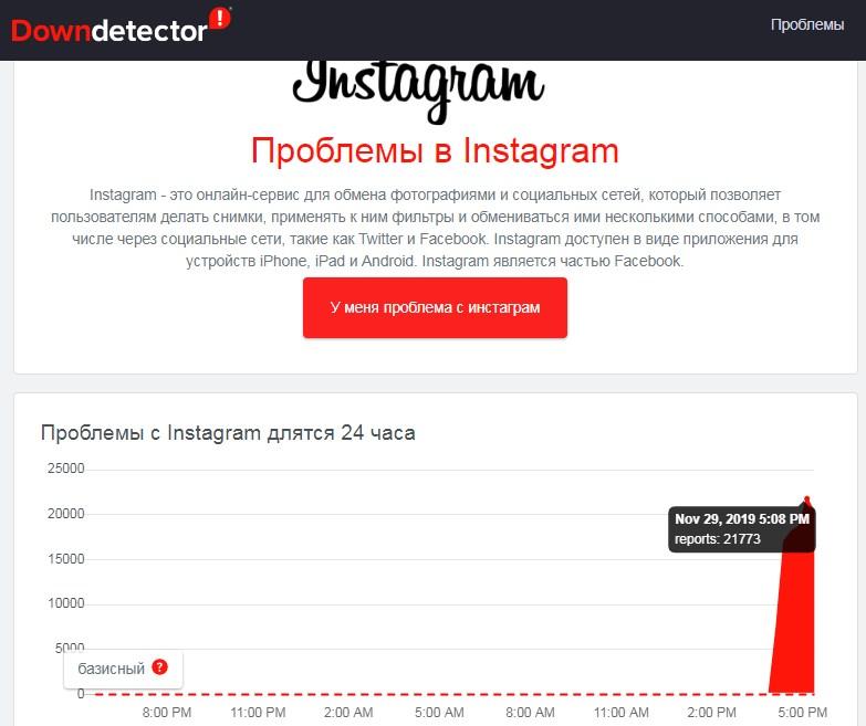 В Instagram произошел масштабный сбой по всему миру