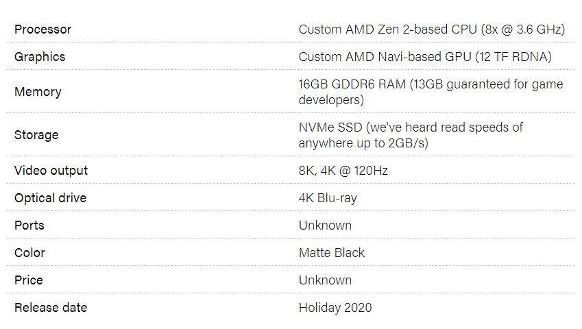В сети появились технические характеристики Xbox Series X