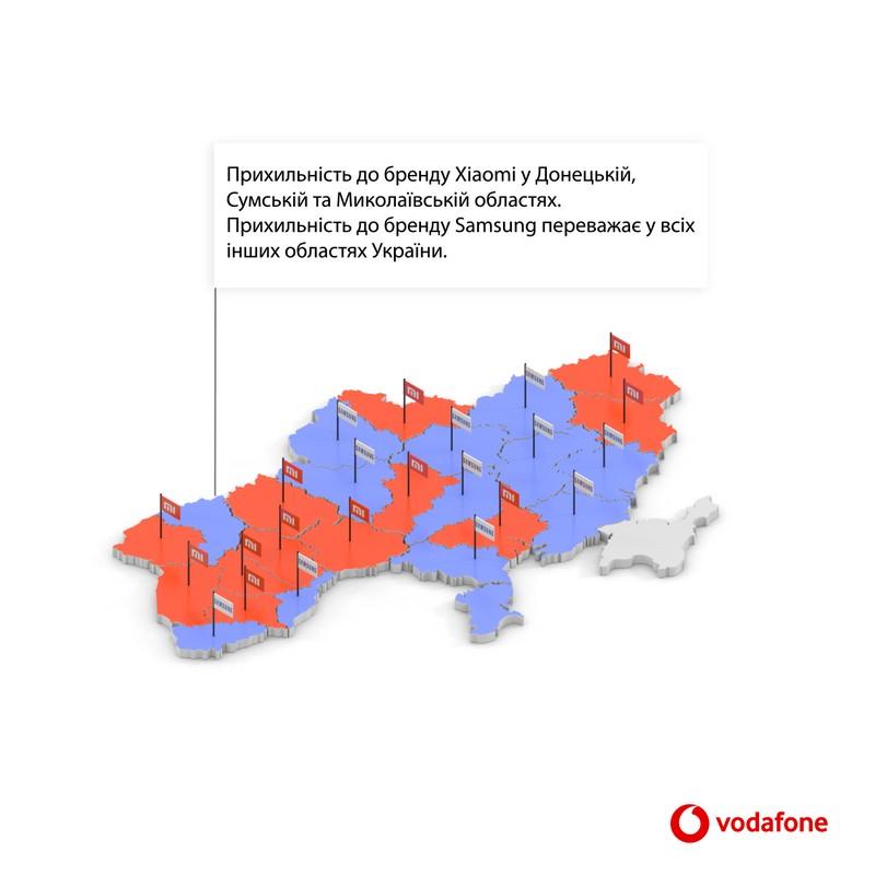 В этом квартале украинцы практически единогласно выбирали в сети Vodafone Retail больше смартфонов производства Samsung