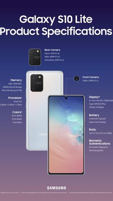 Спецификация Galaxy S10 Lite