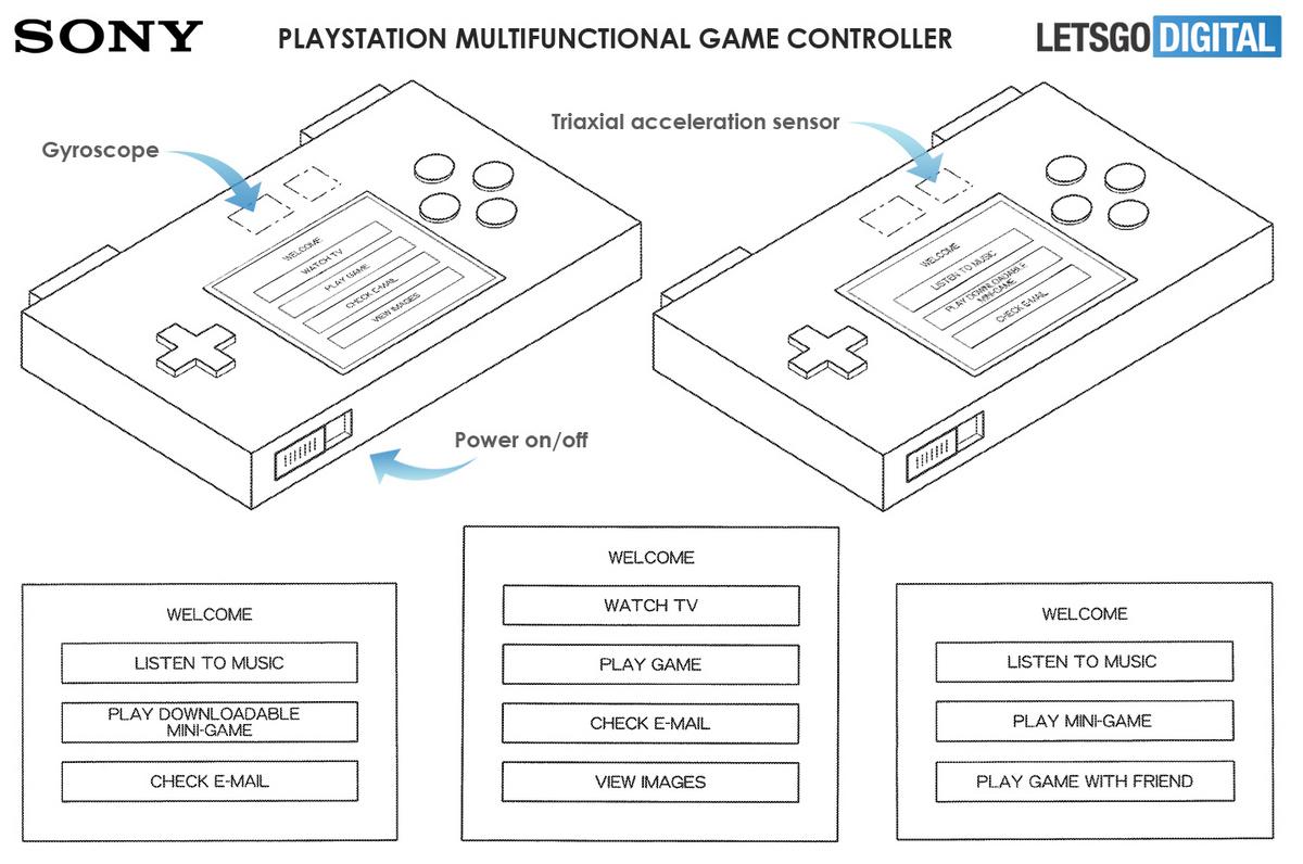 Sony запатентовала многофункциональный контроллер