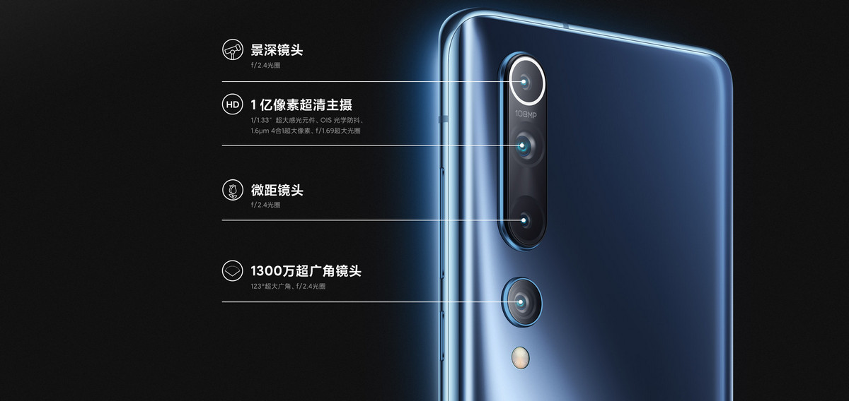 Камера нового смартфона