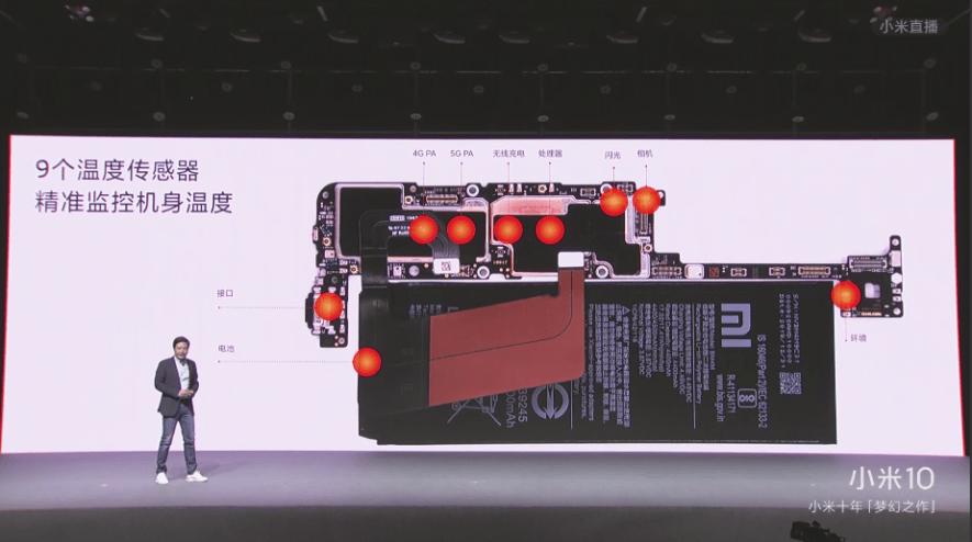 Система охлаждения с 9 датчиками
