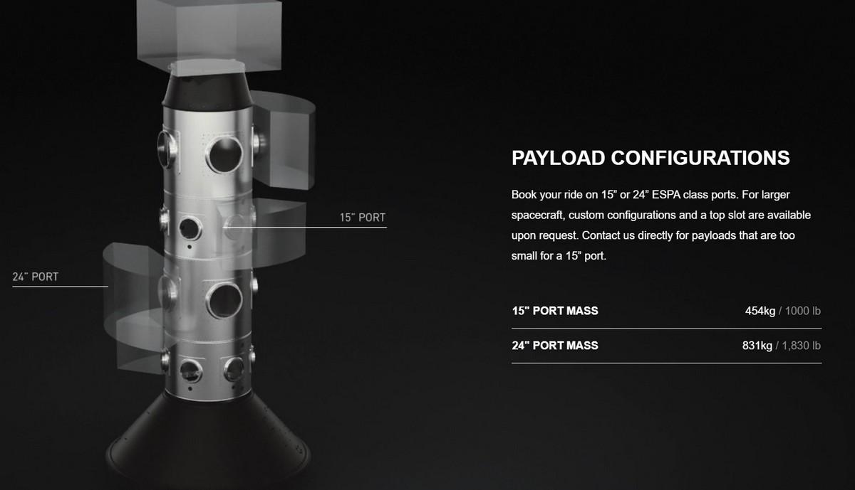 SpaceX запустила сервис покупки мест для грузов на ракете Falcon 9