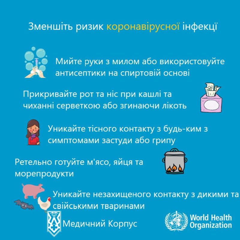Как уменьшить риск инфекции