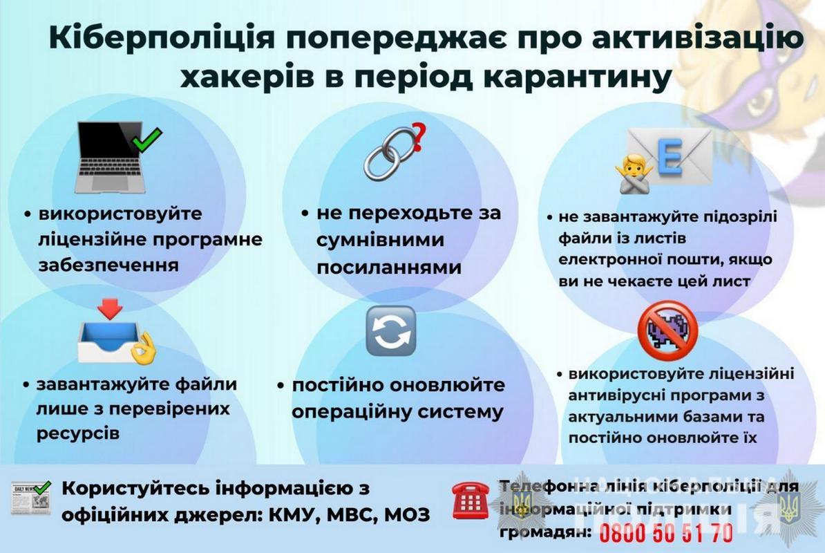 Киберполиция предупреждает об активизации хакеров в период карантина