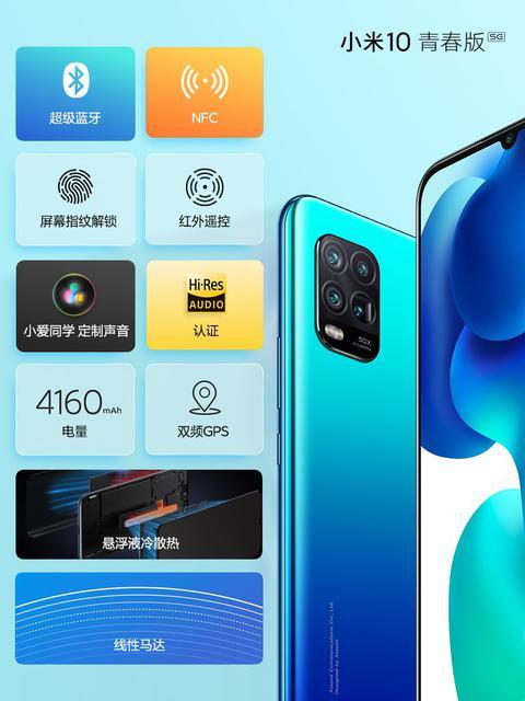 В Китае Xiaomi Mi 10 Youth Edition начнут продавать 30 апреля