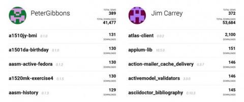 Злоумышленники использовали учетные записи с именамиJimCarrey и PeterGibbons для внедрения вредоносного кода в репозиторий