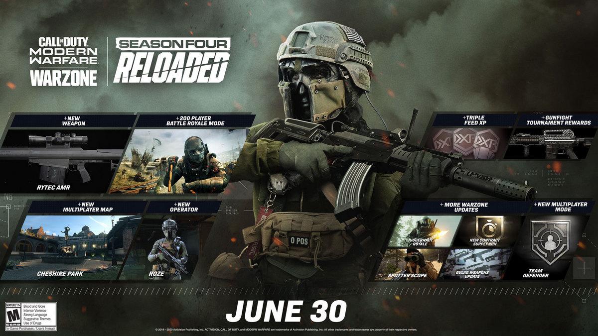 Для Call of Duty: Modern Warfare и Warzone вышло крупное обновление