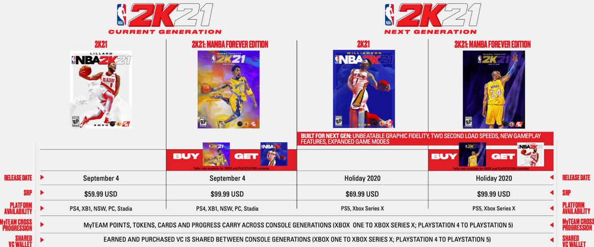 Издатели планируют поднять цены на игры для PlayStation 5 и Xbox Series X