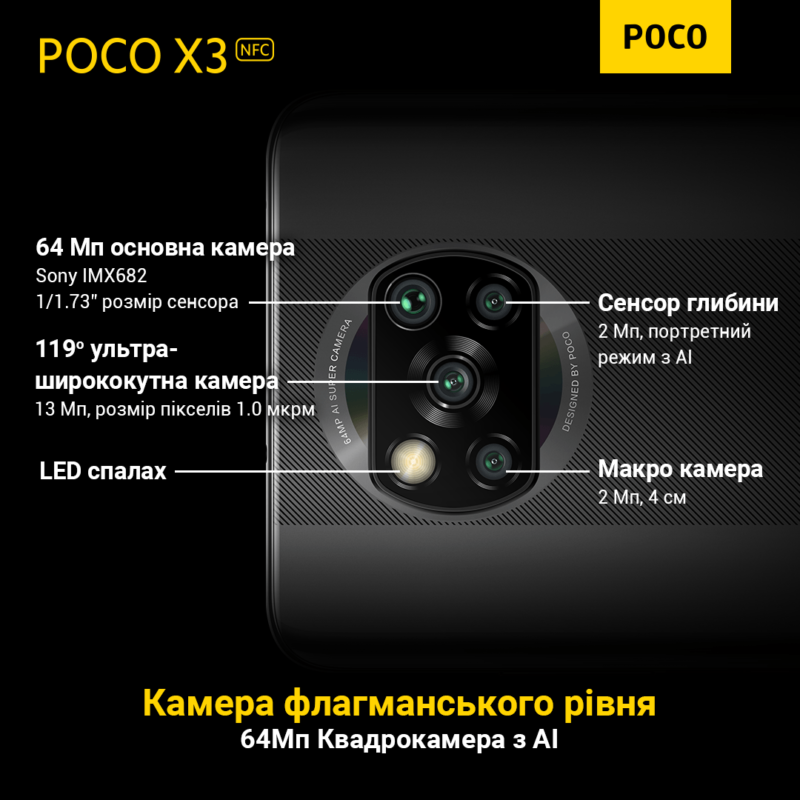 Основная камера смартфона