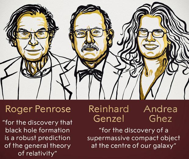 Нобелевскую премию по физике получили ученые, которые нашли черную дыру в центре Млечного пути