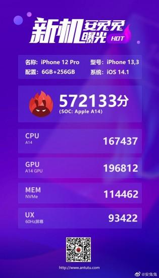 Результаты теста iPhone 12 Pro