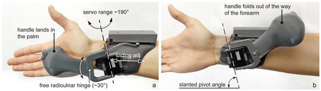 PIVOT позволяет различными способами взаимодействовать с виртуальными объектами